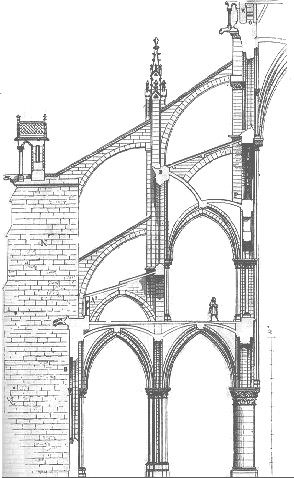 Gothic Cathedral Architecture Diagram Allowed For Architects To